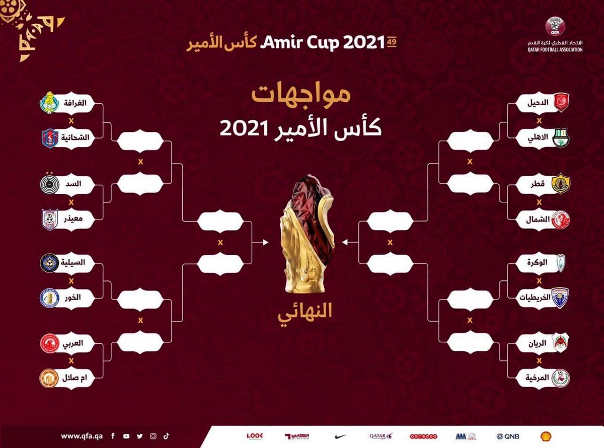 دوئل بزرگ ایرانیها در جام امیر قطر !